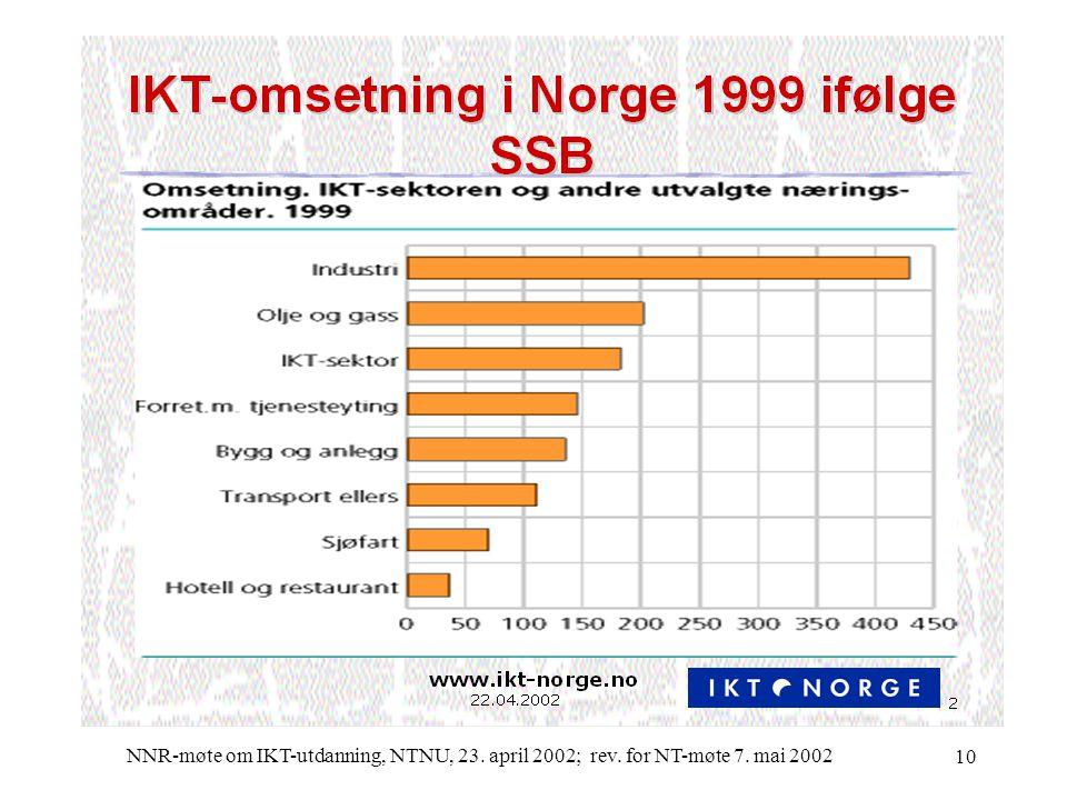 NNR-møte om IKT-utdanning, NTNU, 23. april 2002; rev. for NT-møte 7. mai 2002 10