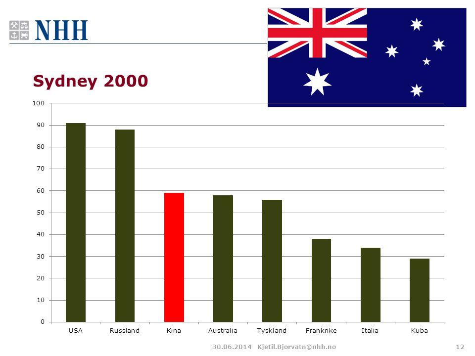 Sydney 2000 30.06.2014Kjetil.Bjorvatn@nhh.no12