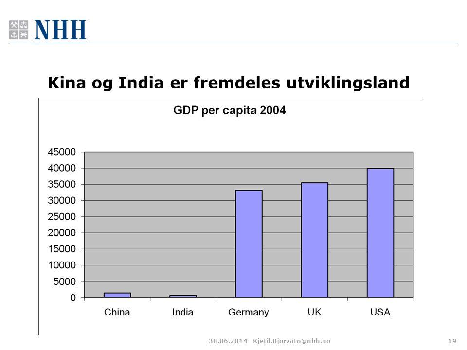 30.06.2014Kjetil.Bjorvatn@nhh.no19 Kina og India er fremdeles utviklingsland