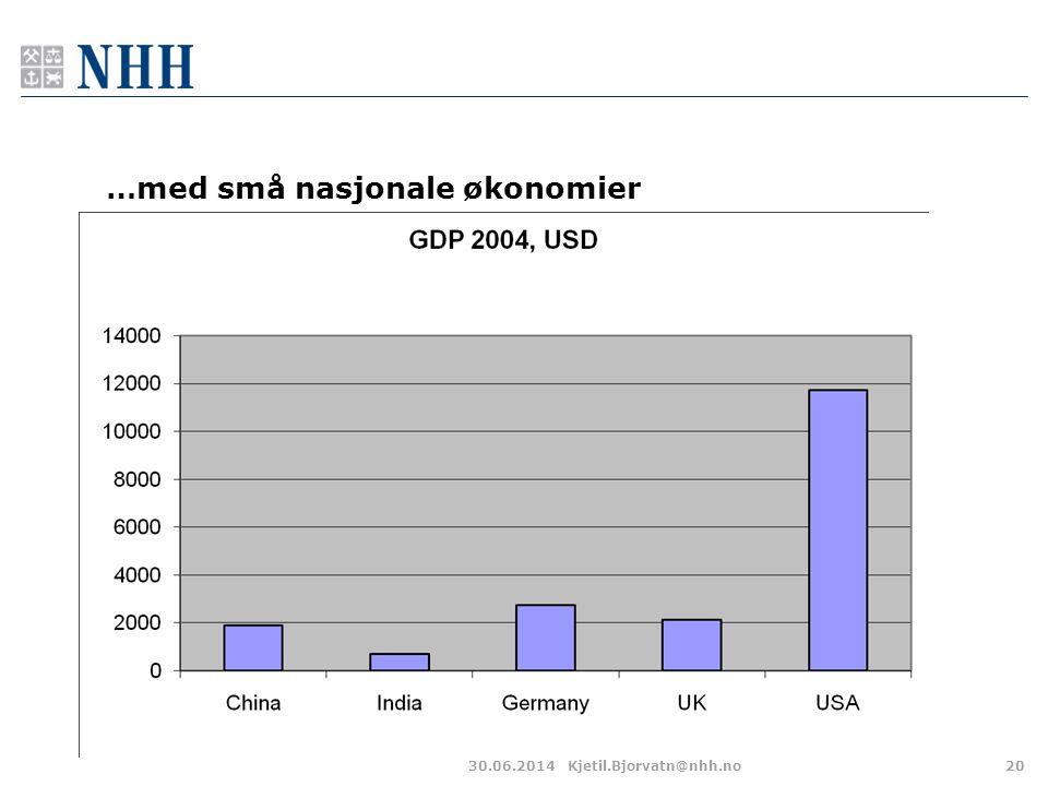 30.06.2014Kjetil.Bjorvatn@nhh.no20 …med små nasjonale økonomier