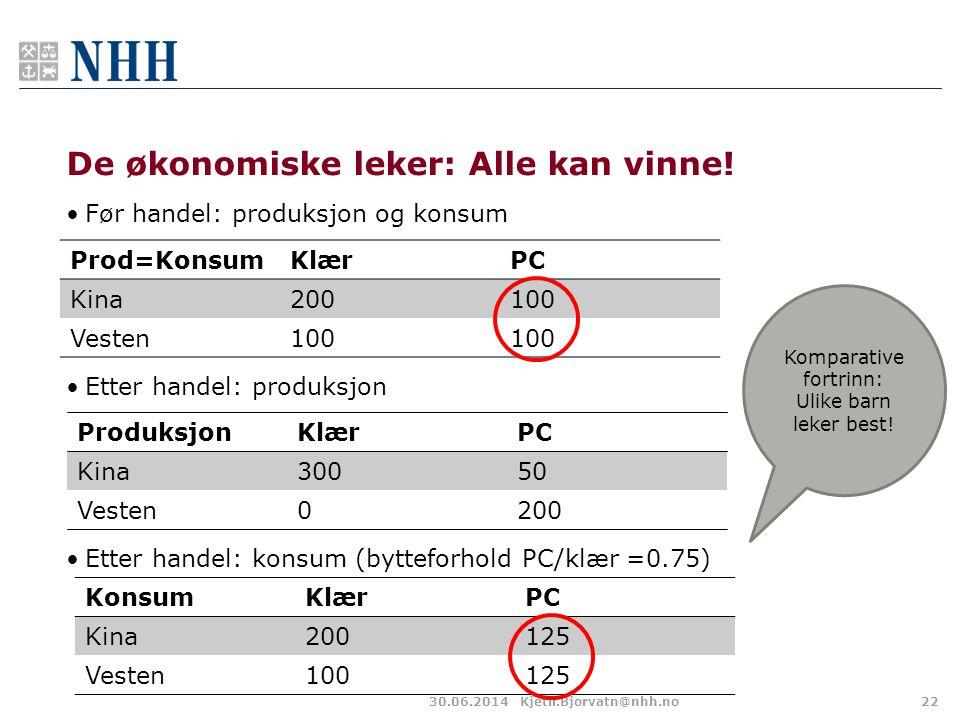 De økonomiske leker: Alle kan vinne! •Før handel: produksjon og konsum •Etter handel: produksjon •Etter handel: konsum (bytteforhold PC/klær =0.75) 30