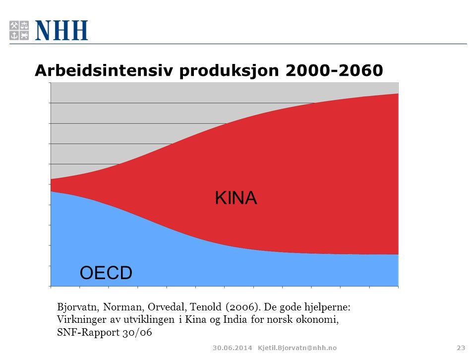 Arbeidsintensiv produksjon 2000-2060 30.06.2014Kjetil.Bjorvatn@nhh.no23 KINA OECD Bjorvatn, Norman, Orvedal, Tenold (2006). De gode hjelperne: Virknin