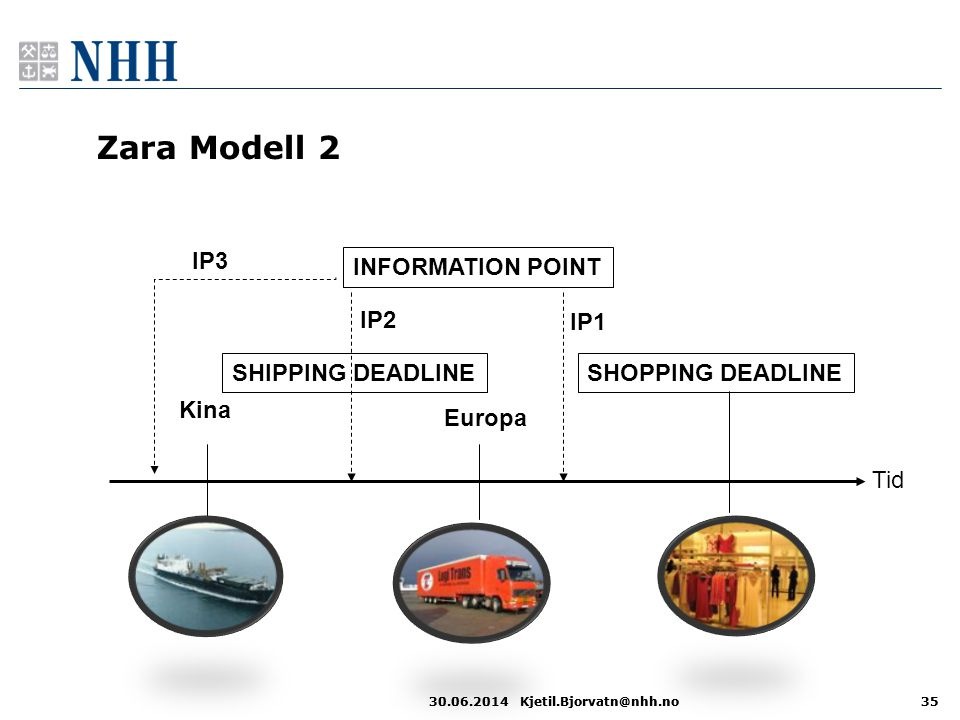 30.06.2014Kjetil.Bjorvatn@nhh.no3530.06.2014Kjetil.Bjorvatn@nhh.no35 Zara Modell 2 Kina Europa Tid SHIPPING DEADLINESHOPPING DEADLINE INFORMATION POINT IP1 IP3 IP2