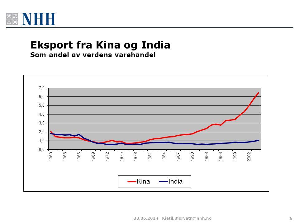 30.06.2014Kjetil.Bjorvatn@nhh.no6 Eksport fra Kina og India Som andel av verdens varehandel