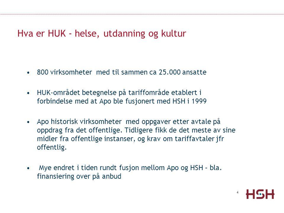 4 Hva er HUK - helse, utdanning og kultur •800 virksomheter med til sammen ca 25.000 ansatte •HUK-området betegnelse på tariffområde etablert i forbindelse med at Apo ble fusjonert med HSH i 1999 •Apo historisk virksomheter med oppgaver etter avtale på oppdrag fra det offentlige.