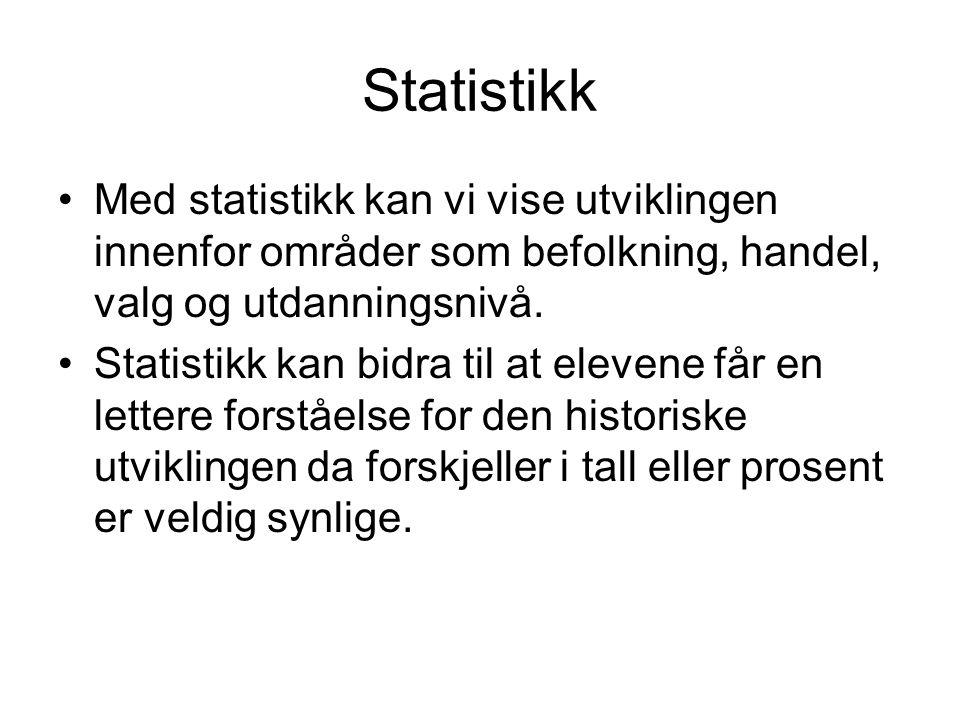 Statistikk •Med statistikk kan vi vise utviklingen innenfor områder som befolkning, handel, valg og utdanningsnivå. •Statistikk kan bidra til at eleve