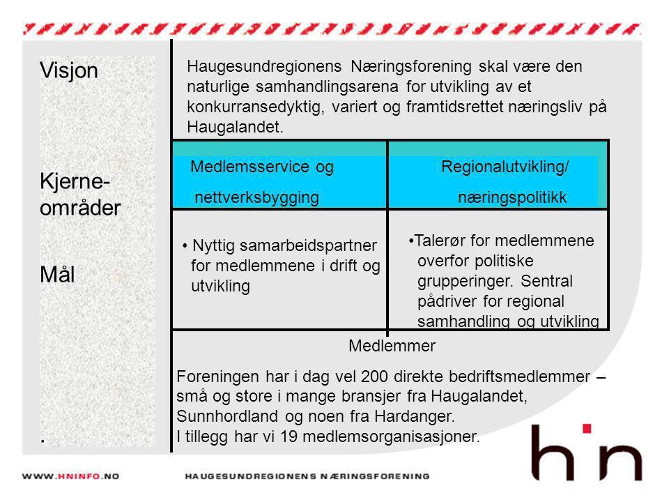 Visjon Kjerne- områder Mål. Haugesundregionens Næringsforening skal være den naturlige samhandlingsarena for utvikling av et konkurransedyktig, varier