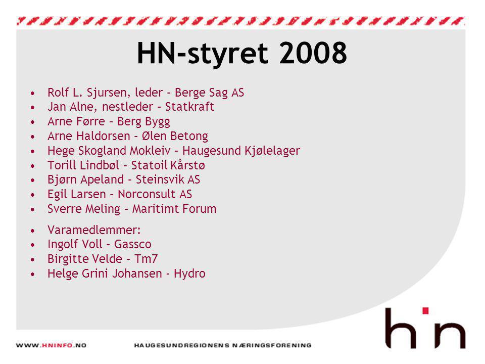 HN-styret 2008 •Rolf L. Sjursen, leder – Berge Sag AS •Jan Alne, nestleder – Statkraft •Arne Førre – Berg Bygg •Arne Haldorsen – Ølen Betong •Hege Sko