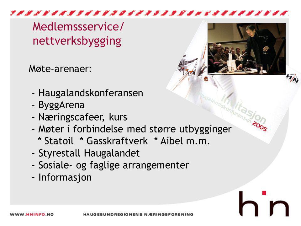 Medlemssservice/ nettverksbygging Møte-arenaer: - Haugalandskonferansen - ByggArena - Næringscafeer, kurs - Møter i forbindelse med større utbygginger * Statoil * Gasskraftverk * Aibel m.m.