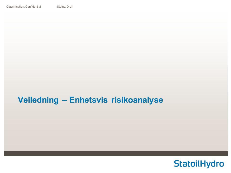 Classification: Confidential Status: Draft Veiledning – Enhetsvis risikoanalyse