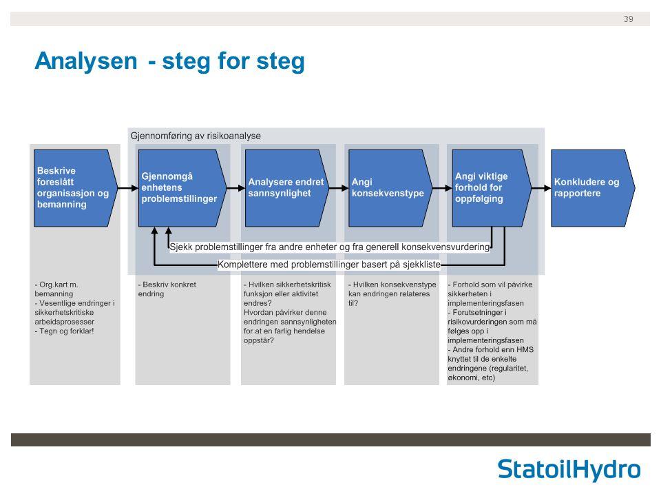 39 Analysen - steg for steg