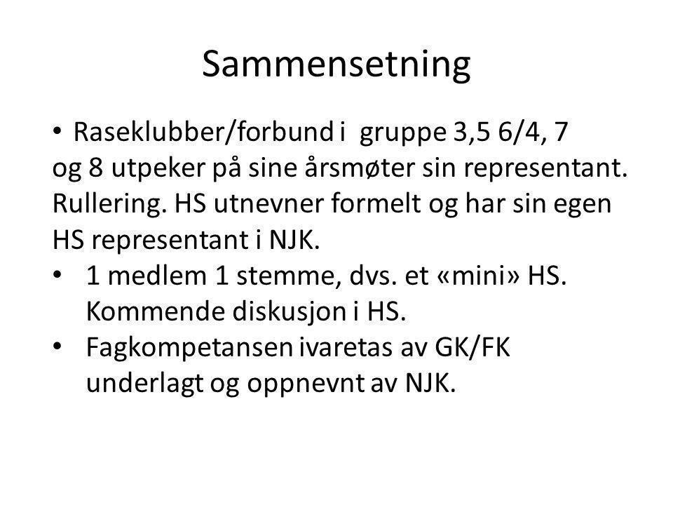 Sammensetning • Raseklubber/forbund i gruppe 3,5 6/4, 7 og 8 utpeker på sine årsmøter sin representant. Rullering. HS utnevner formelt og har sin egen