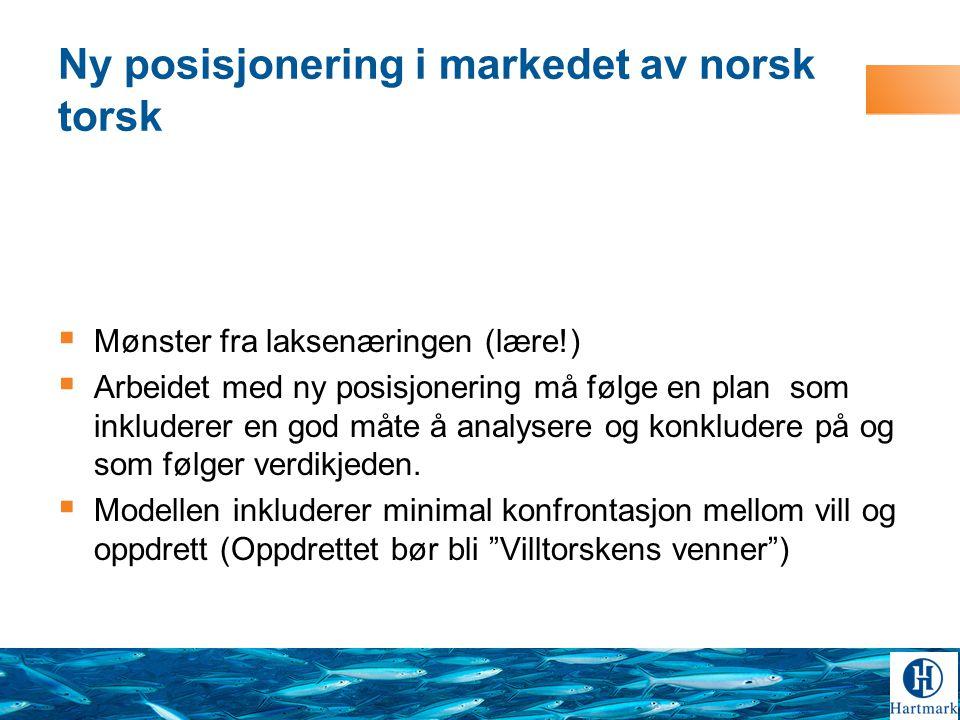 Ny posisjonering i markedet av norsk torsk  Mønster fra laksenæringen (lære!)  Arbeidet med ny posisjonering må følge en plan som inkluderer en god måte å analysere og konkludere på og som følger verdikjeden.