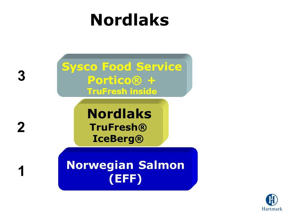 Nordlaks Sysco Food Service Portico® + TruFresh inside Norwegian Salmon (EFF) Nordlaks TruFresh® IceBerg® 1 2 3