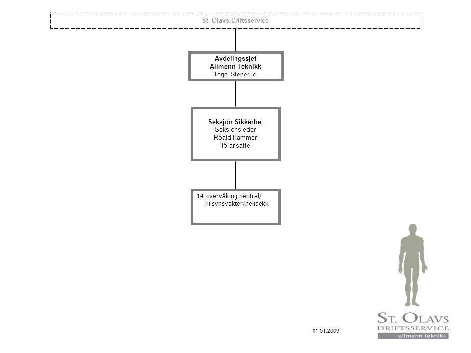 01.01.2009 Seksjon Sikkerhet Seksjonsleder Roald Hammer 15 ansatte Avdelingssjef Allmenn Teknikk Terje Stenerud St.