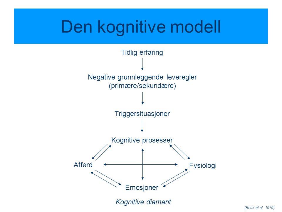 Tidlig erfaring Negative grunnleggende leveregler (primære/sekundære) Triggersituasjoner Kognitive prosesser Atferd Fysiologi Emosjoner Kognitive diam