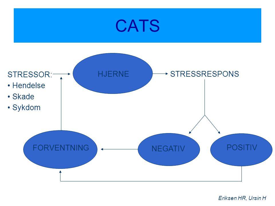 CATS STRESSOR: • Hendelse • Skade • Sykdom HJERNESTRESSRESPONS NEGATIV POSITIV FORVENTNING Eriksen HR, Ursin H
