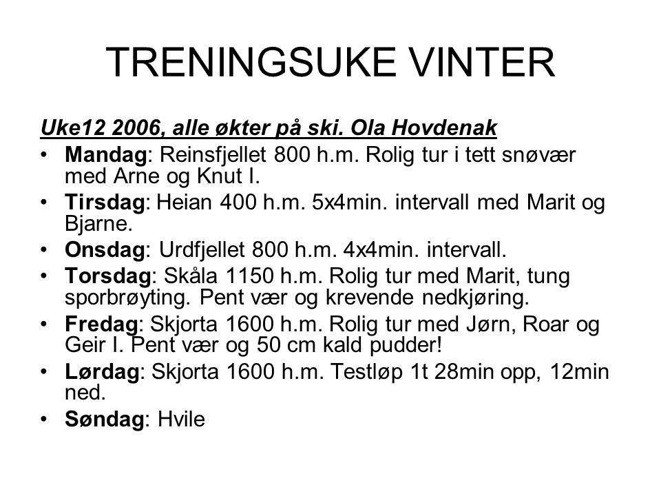 TRENINGSUKE VINTER Uke12 2006, alle økter på ski.Ola Hovdenak •Mandag: Reinsfjellet 800 h.m.