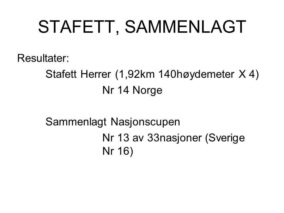 STAFETT, SAMMENLAGT Resultater: Stafett Herrer (1,92km 140høydemeter X 4) Nr 14 Norge Sammenlagt Nasjonscupen Nr 13 av 33nasjoner (Sverige Nr 16)