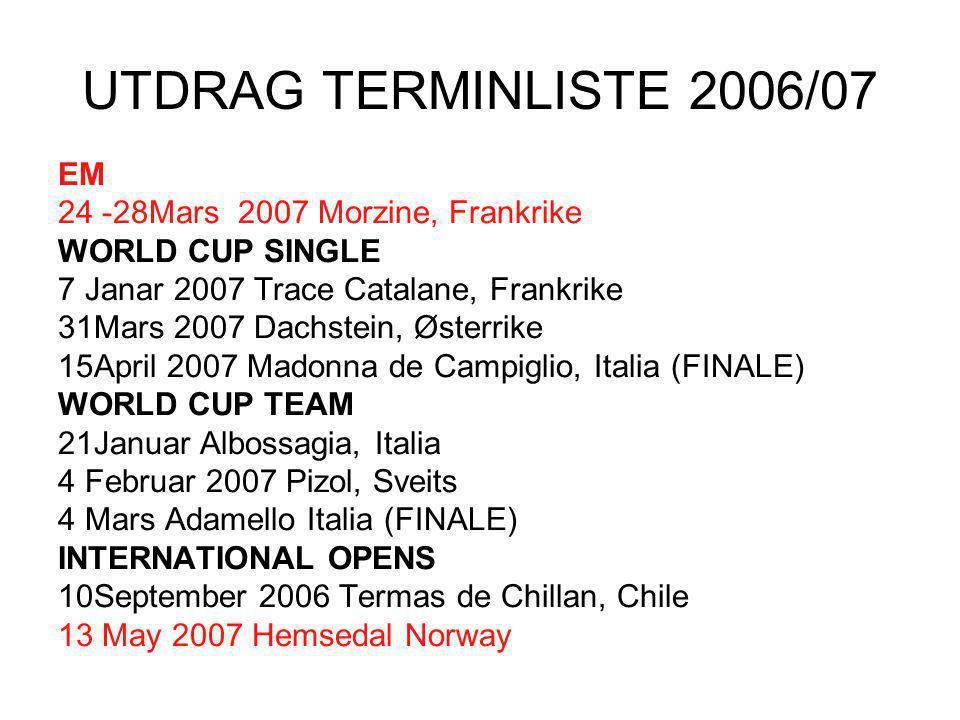 UTDRAG TERMINLISTE 2006/07 EM 24 -28Mars 2007 Morzine, Frankrike WORLD CUP SINGLE 7 Janar 2007 Trace Catalane, Frankrike 31Mars 2007 Dachstein, Østerrike 15April 2007 Madonna de Campiglio, Italia (FINALE) WORLD CUP TEAM 21Januar Albossagia, Italia 4 Februar 2007 Pizol, Sveits 4 Mars Adamello Italia (FINALE) INTERNATIONAL OPENS 10September 2006 Termas de Chillan, Chile 13 May 2007 Hemsedal Norway