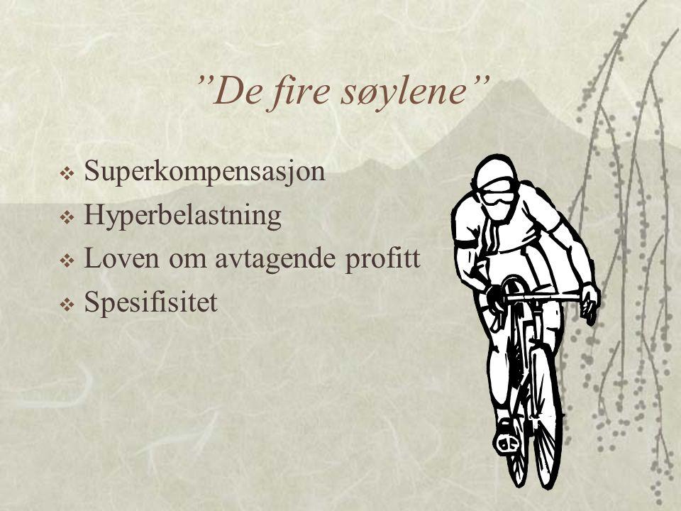 """""""De fire søylene""""  Superkompensasjon  Hyperbelastning  Loven om avtagende profitt  Spesifisitet"""