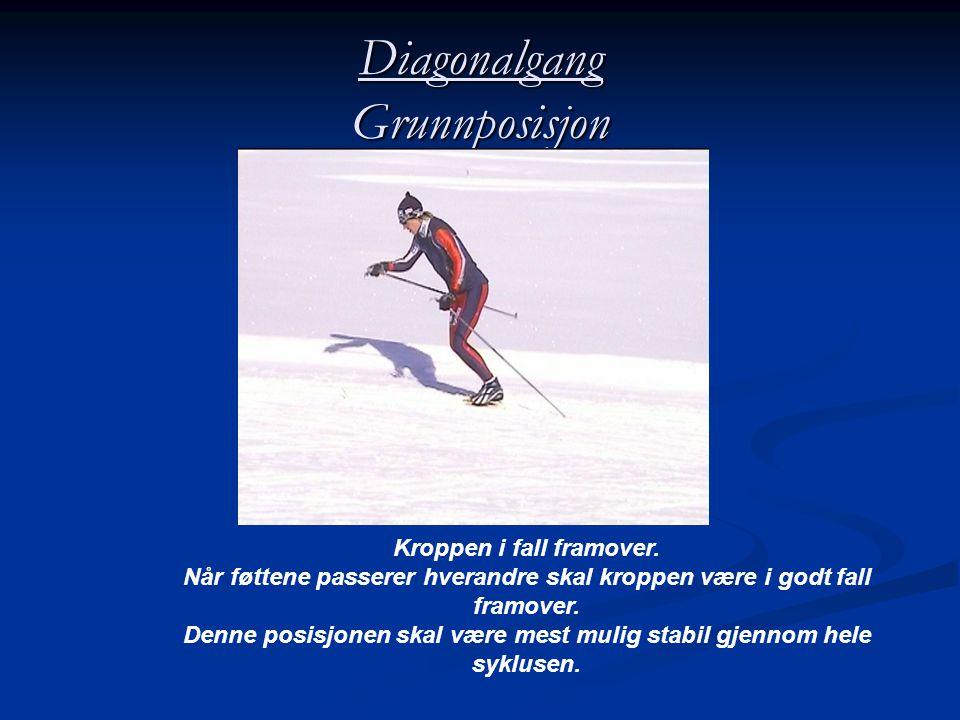 Diagonalgang Grunnposisjon Kroppen i fall framover.