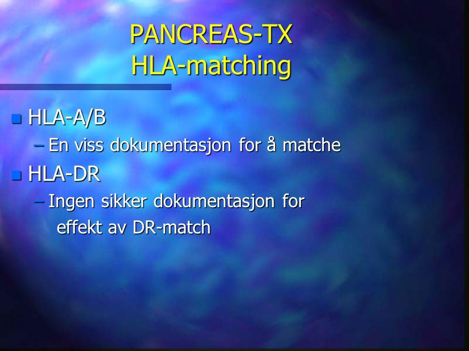 PANCREAS-TX HLA-matching n HLA-A/B –En viss dokumentasjon for å matche n HLA-DR –Ingen sikker dokumentasjon for effekt av DR-match effekt av DR-match