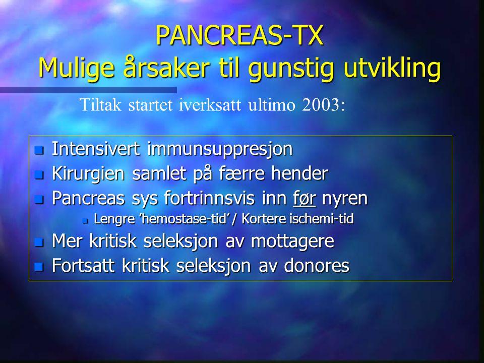 PANCREAS-TX Mulige årsaker til gunstig utvikling n Intensivert immunsuppresjon n Kirurgien samlet på færre hender n Pancreas sys fortrinnsvis inn før