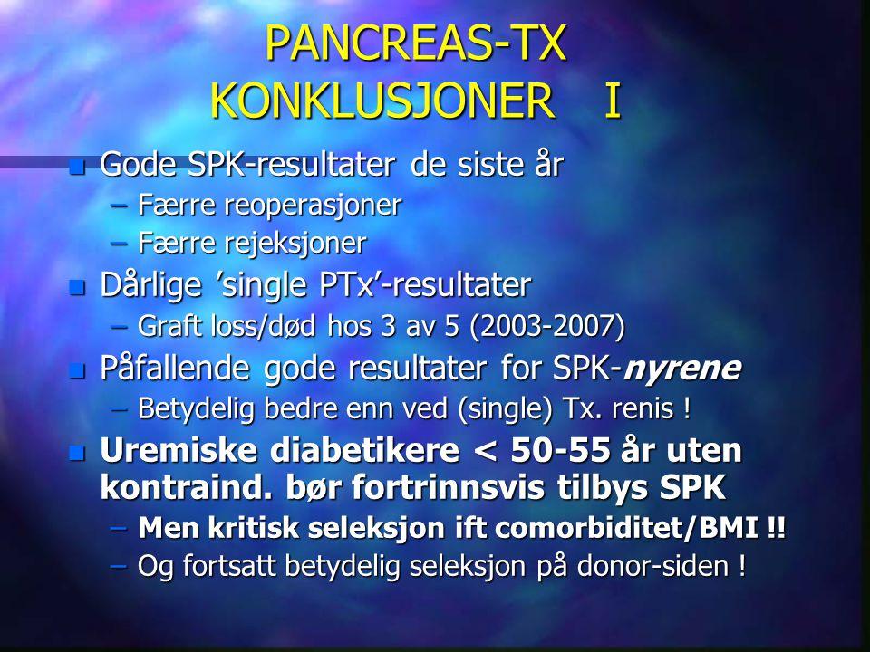 PANCREAS-TX KONKLUSJONER I n Gode SPK-resultater de siste år –Færre reoperasjoner –Færre rejeksjoner n Dårlige 'single PTx'-resultater –Graft loss/død