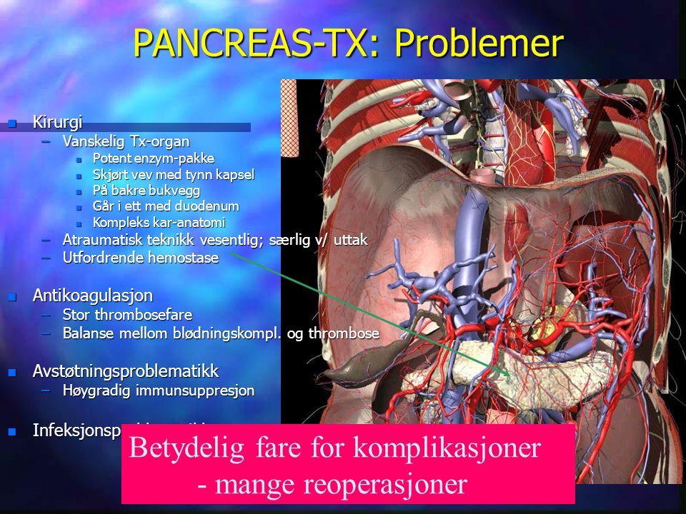 PANCREAS-TX Årsaker til dårlige single-PTx resultater n Dårligere rejeksjonsmonitorering –Ingen reporter-nyre n Immunologisk gunstig med simultan nyre .