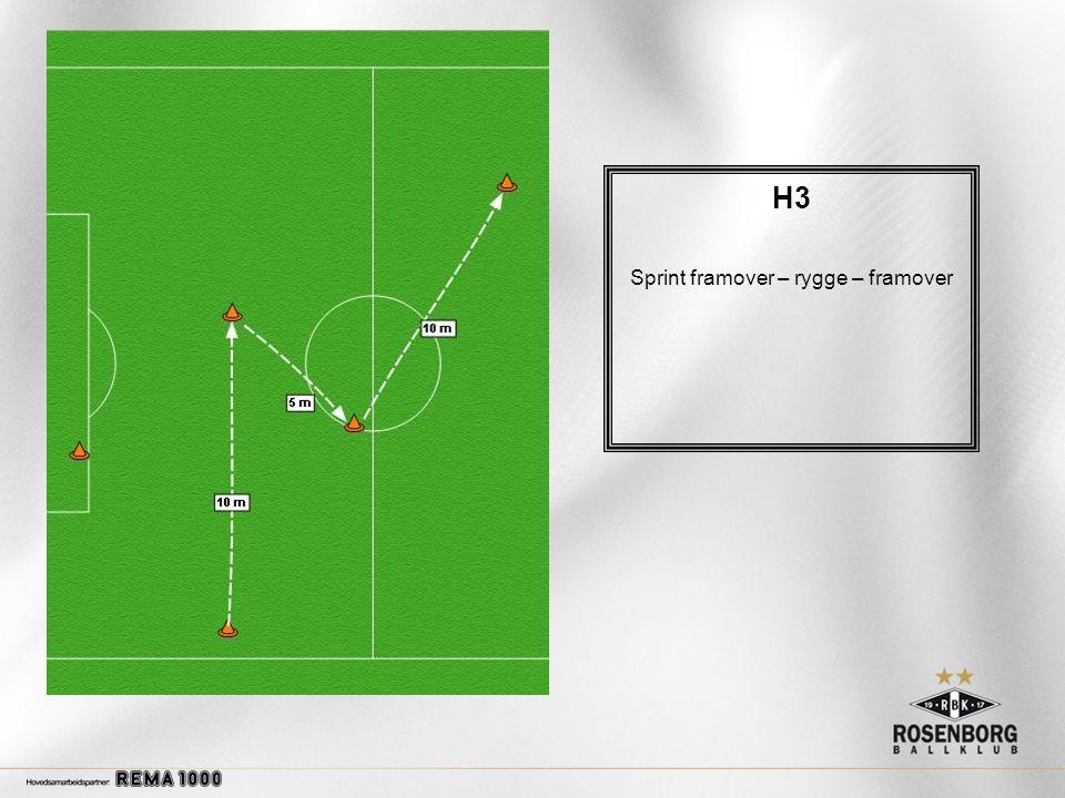 H3 Sprint framover – rygge – framover