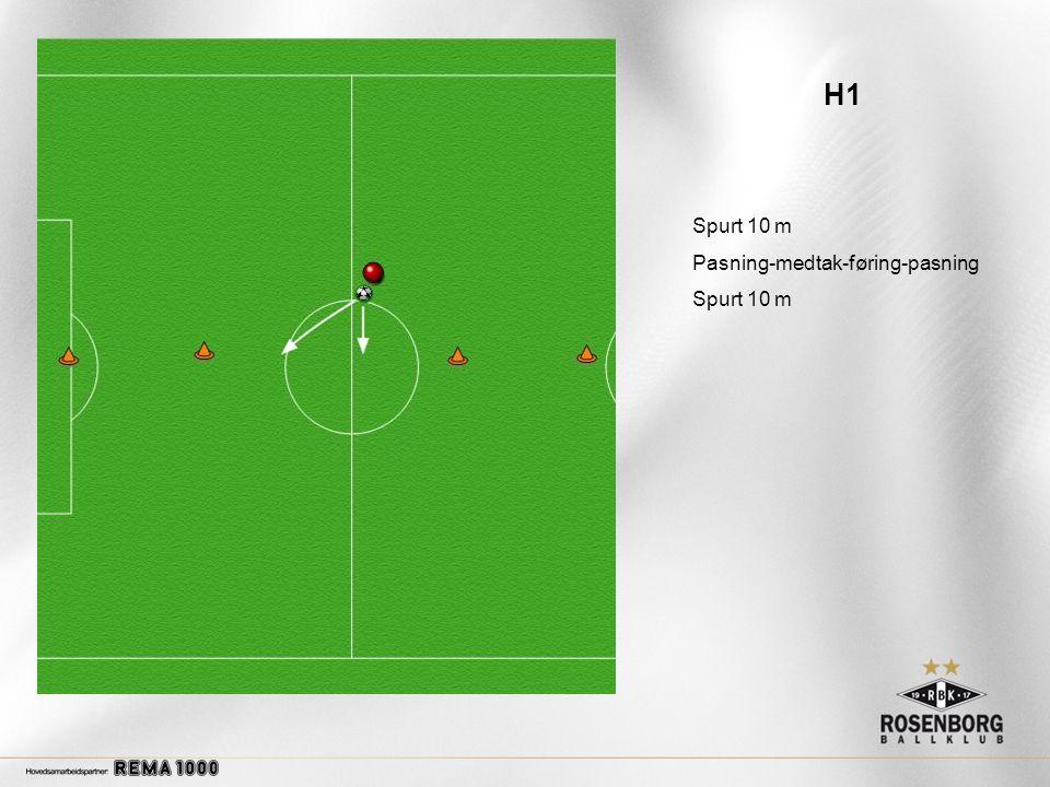 H4 Hurtighet med skudd Spurt på 10 m, rolig 5 m og deretter frekvens. Oppspill/skudd mot mål
