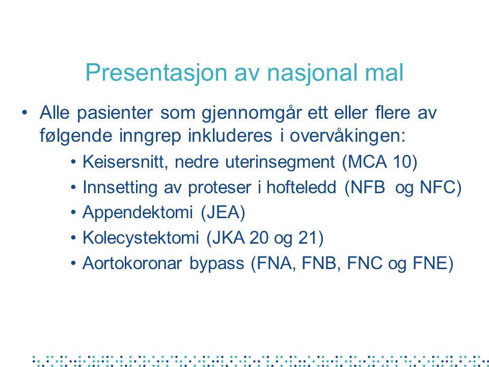 Presentasjon av nasjonal mal •Alle pasienter som gjennomgår ett eller flere av følgende inngrep inkluderes i overvåkingen: •Keisersnitt, nedre uterins