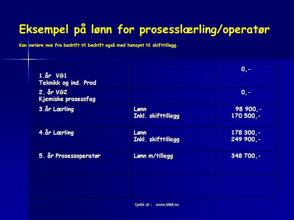 Sjekk ut : www.blitil.no Eksempel på lønn for prosesslærling/operatør Kan variere noe fra bedrift til bedrift også med hensynt til skifttillegg. 1.år