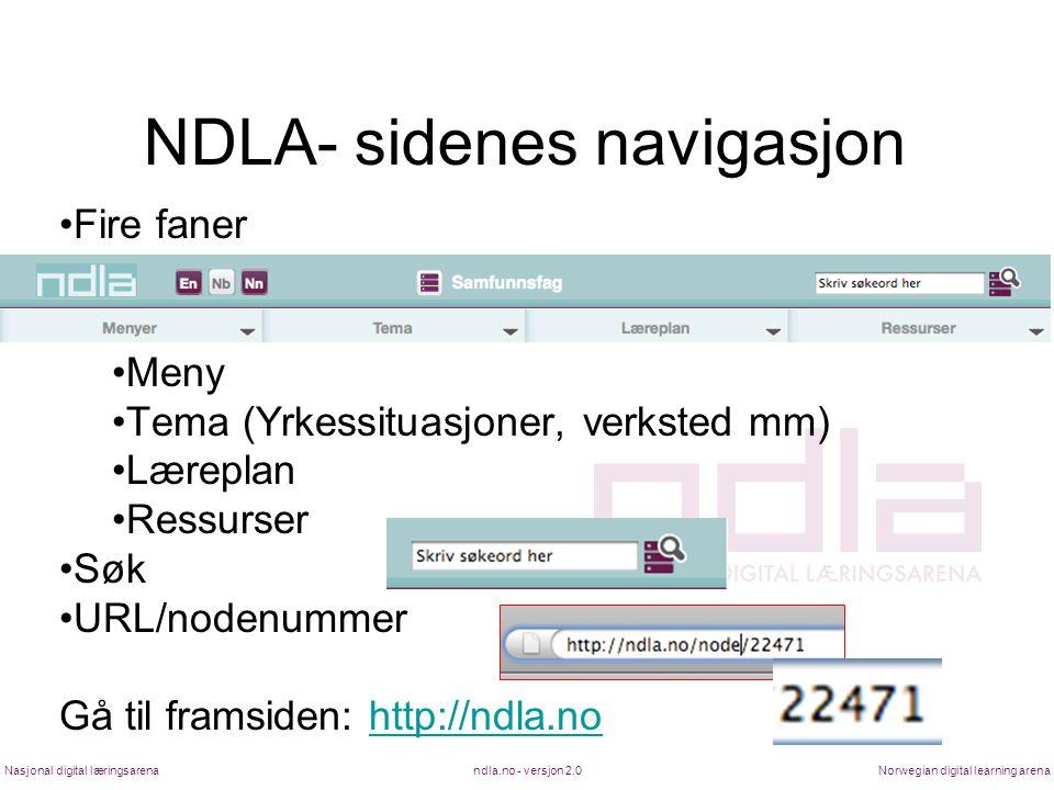NDLA- sidenes navigasjon •Fire faner •Meny •Tema (Yrkessituasjoner, verksted mm) •Læreplan •Ressurser •Søk •URL/nodenummer Gå til framsiden: http://nd