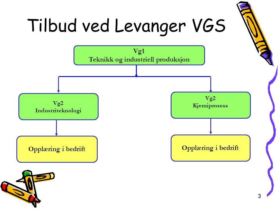3 Tilbud ved Levanger VGS Vg1 Teknikk og industriell produksjon Opplæring i bedrift Vg2 Industriteknologi Vg2 Kjemiprosess Opplæring i bedrift