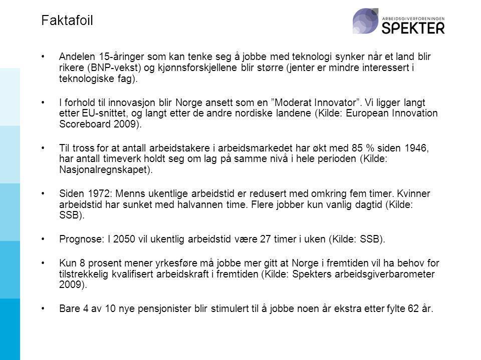 Faktafoil •Norske kvinner arbeider uansett utdanning, profesjon eller yrke, mindre enn menn.