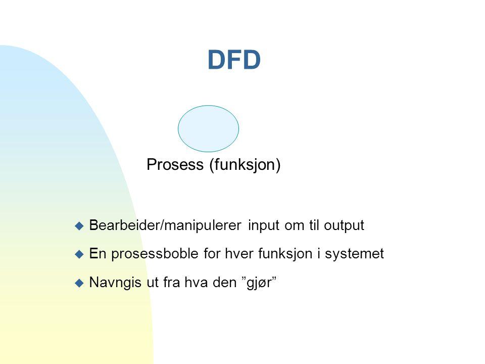 """DFD Prosess (funksjon) u Bearbeider/manipulerer input om til output u En prosessboble for hver funksjon i systemet u Navngis ut fra hva den """"gjør"""""""