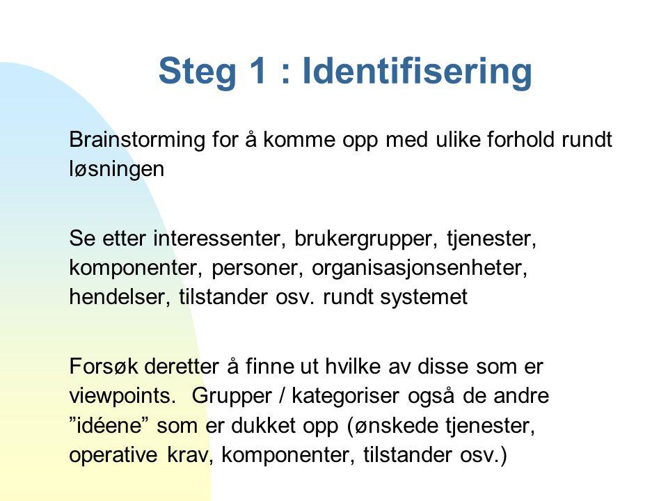 Steg 1 : Identifisering Brainstorming for å komme opp med ulike forhold rundt løsningen Se etter interessenter, brukergrupper, tjenester, komponenter,