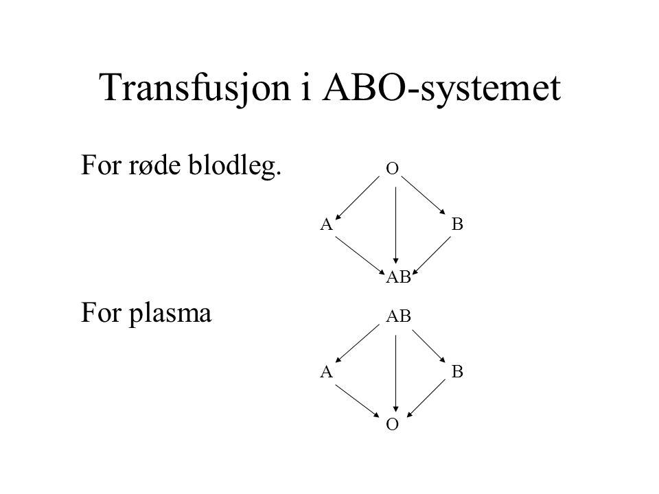 Transfusjon i ABO-systemet For røde blodleg. O AB For plasma AB AB O