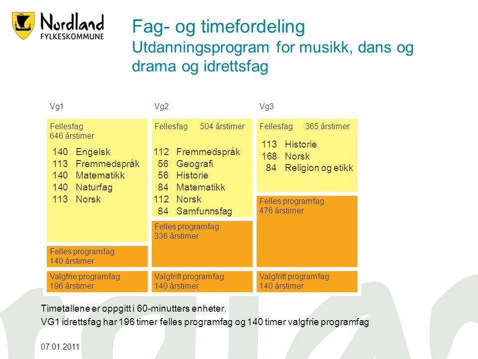 07.01.2011 Fag- og timefordeling Utdanningsprogram for musikk, dans og drama og idrettsfag Timetallene er oppgitt i 60-minutters enheter.