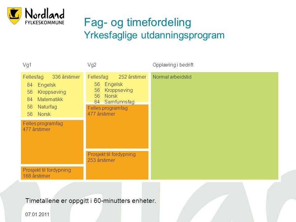 07.01.2011 Fag- og timefordeling Yrkesfaglige utdanningsprogram Timetallene er oppgitt i 60-minutters enheter.