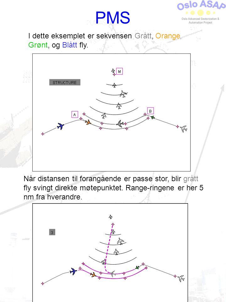 OSLO-ASAP-TD-800, App 6.8 11 I dette eksemplet er sekvensen Grått, Orange, Grønt, og Blått fly.