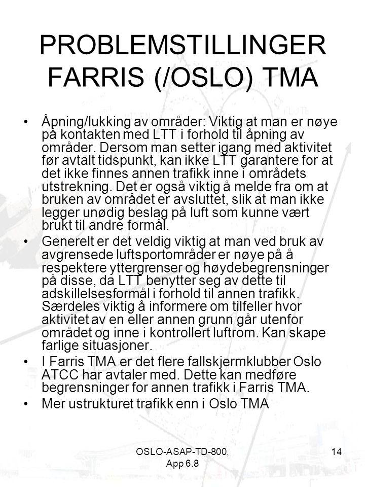 OSLO-ASAP-TD-800, App 6.8 14 PROBLEMSTILLINGER FARRIS (/OSLO) TMA •Åpning/lukking av områder: Viktig at man er nøye på kontakten med LTT i forhold til åpning av områder.