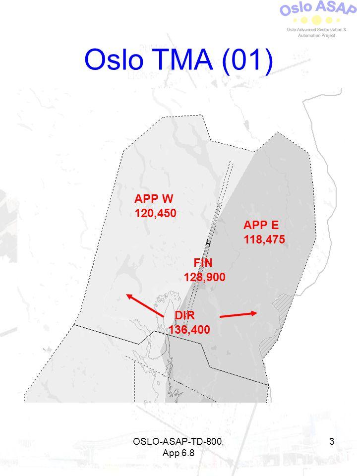 OSLO-ASAP-TD-800, App 6.8 4 Oslo TMA (19) DIR 136,400 FIN 128,900 APP W 120,450 APP E 118,475