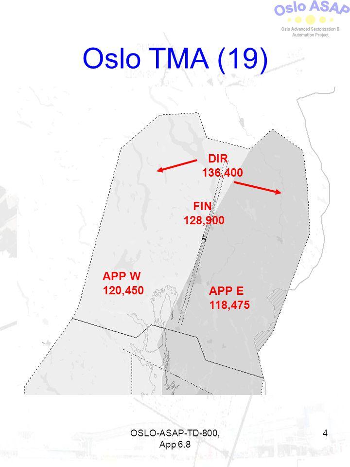 OSLO-ASAP-TD-800, App 6.8 5 Ruteføring 01
