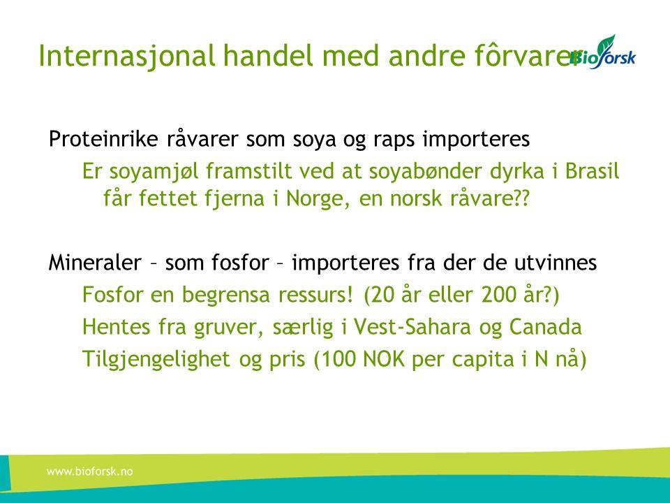 Internasjonal handel med andre fôrvarer Proteinrike råvarer som soya og raps importeres Er soyamjøl framstilt ved at soyabønder dyrka i Brasil får fet