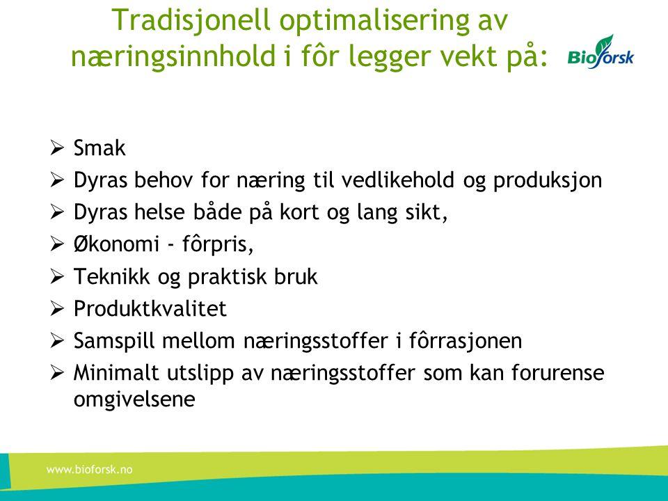 Tradisjonell optimalisering av næringsinnhold i fôr legger vekt på:  Smak  Dyras behov for næring til vedlikehold og produksjon  Dyras helse både p