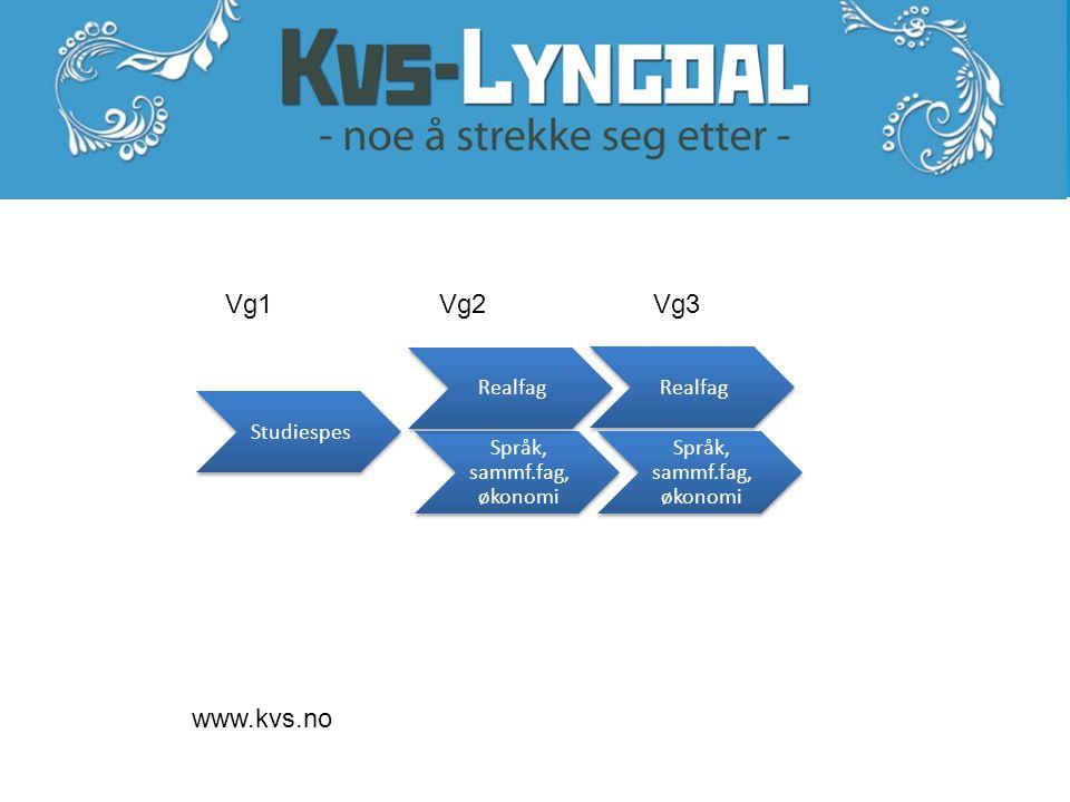 www.kvs.no Studiespes Språk, sammf.fag, økonomi Realfag Språk, sammf.fag, økonomi Vg1Vg2Vg3