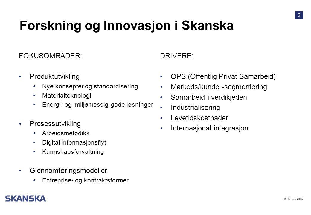 3 30 March 2005 Forskning og Innovasjon i Skanska FOKUSOMRÅDER: •Produktutvikling •Nye konsepter og standardisering •Materialteknologi •Energi- og miljømessig gode løsninger •Prosessutvikling •Arbeidsmetodikk •Digital informasjonsflyt •Kunnskapsforvaltning •Gjennomføringsmodeller •Entreprise- og kontraktsformer DRIVERE: •OPS (Offentlig Privat Samarbeid) •Markeds/kunde -segmentering •Samarbeid i verdikjeden •Industrialisering •Levetidskostnader •Internasjonal integrasjon